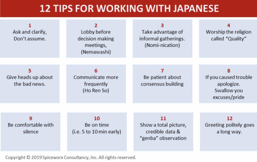 SPPI INITIATES CULTURE WORKSHOP Tips